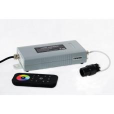 Светодиодный проектор Premier MINI RGBW Точка Зрения