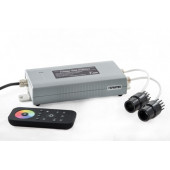 Светодиодный проектор Premier MINI RGBWх2