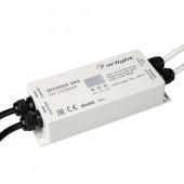 Декодер DMX SR-2102BWP (12-36V, 240-720W, 4CH)