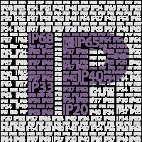 Таблица степеней защиты IP